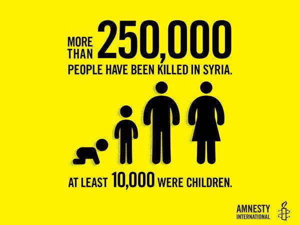 AIsyria
